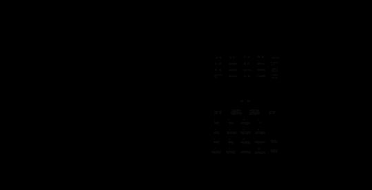 gst500/gst5000火灾报警控制器(联动型)结构及配置