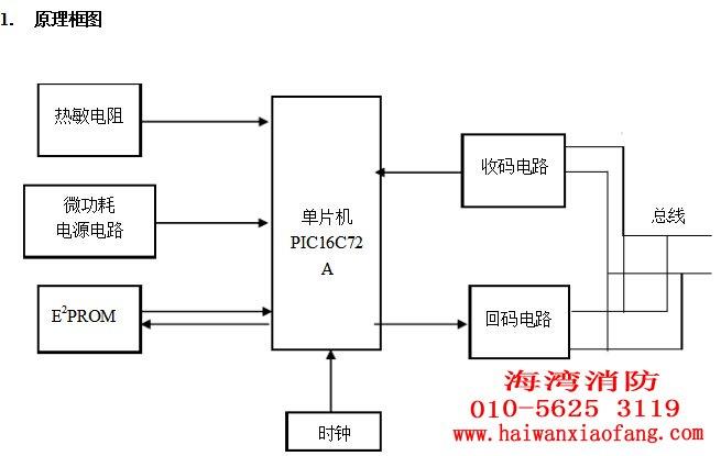 海湾消防温感温探测器jtw-zcd-g3n
