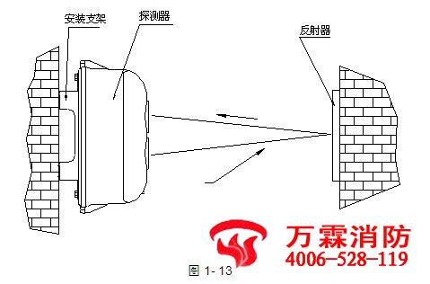 gst-dy-100电路图